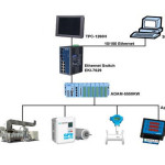Monitoring and Control System for Hazardous Material Storage